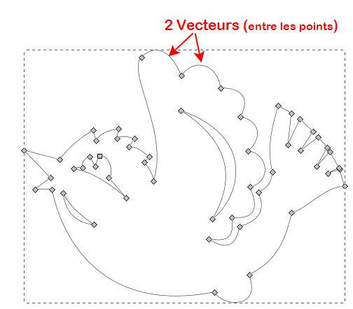"""01 - Qu'est-ce qu'une """"vectorisation"""" ? Pourquoi faut-il vectoriser ? Est-ce indispensable ? Vecteurs"""